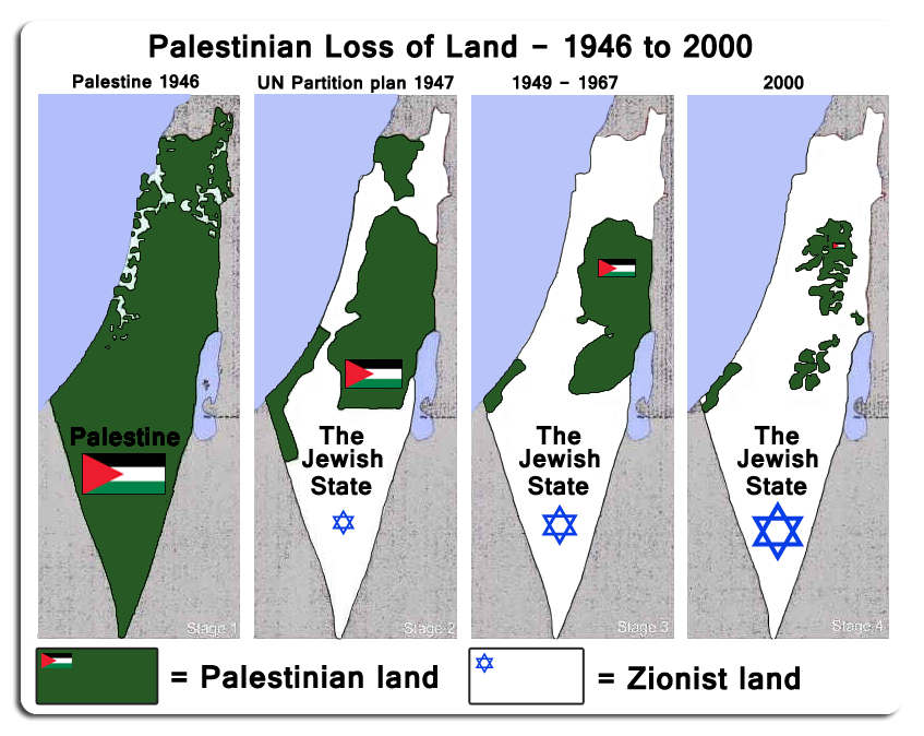 Palestinian Loss of Land - 1946 to 2000