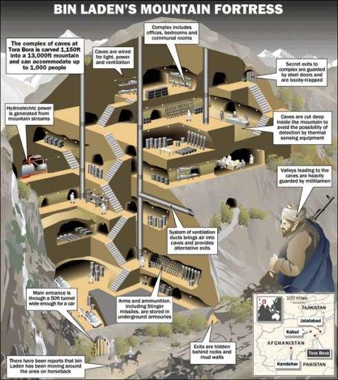 "Osama bin Laden's ""Mountain Fortress"" Originalfortress-hoopa"